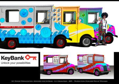 Set Design Visualization - KeyBank - Ice Cream Man - 2009