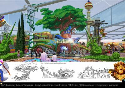 Leo's Kingdom - The Wizards Journey IMAX Theater