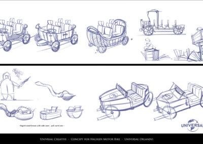 Concept for Hagrids Motor Bike